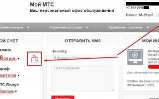Способы пополнения счета МТС с банковской карты Сбербанка через СМС 900