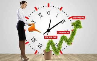 «Ценное время» Альфа Банк – условия накопительного счета