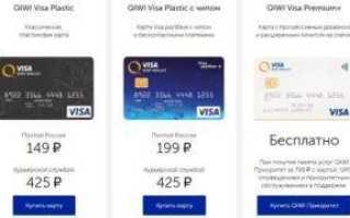 Виртуальная карта Киви QIWI Visa Card: как получить, условия и тарифы