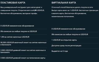 Кошелек AdvCash (АдвКэш) — платёжная система Advanced Cash, обзор и отзывы